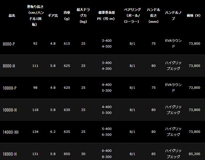 daiwa-21-certate-sw-3.jpg