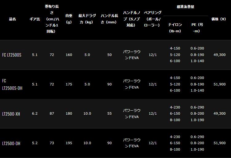daiwa-21-emeraldas-02.jpg
