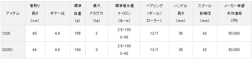 daiwa-presso-ltd-3.jpg