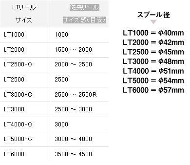 lt-sizes.jpg